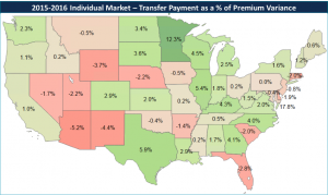 US heat map showing transfer payments as a percentage of premium variance between 2015 and 2016