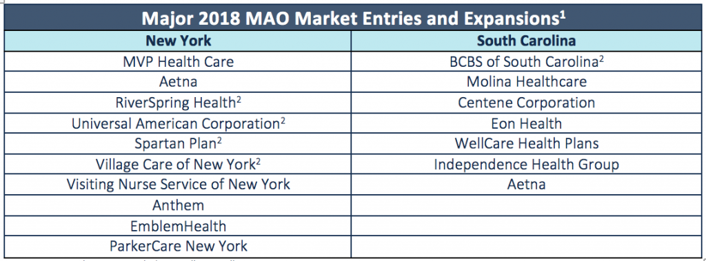 New Plans on the Block: What to Expect from the MA